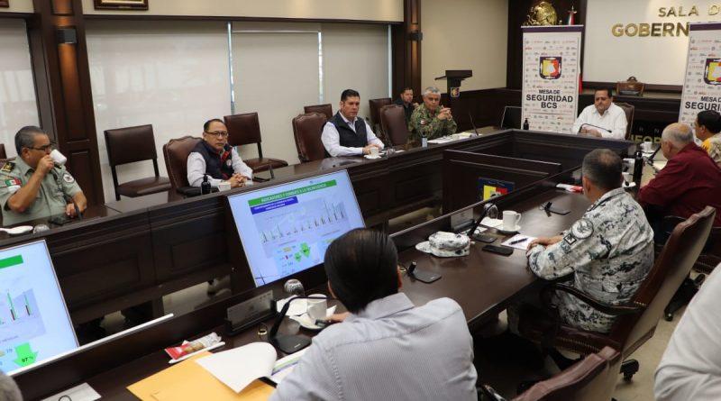 Define mesa de seguridad  plan de acción para cumplir medidas preventivas en BCS