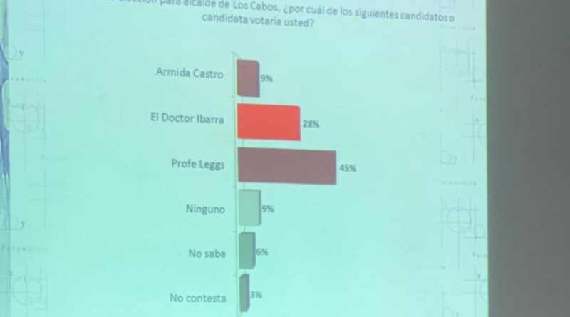 ESCAPARATE POLÍTICO Por Jesús Ojeda Castro