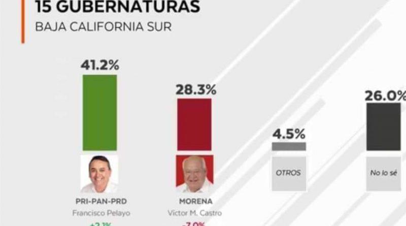 Micrópolis Por Bertoldo Velasco Silva – Morena, un partido que vulnera derechos políticos
